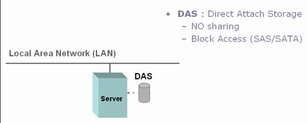 DAS-MAP